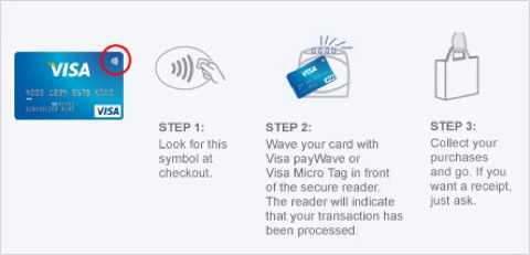 Visa sceglie l'iPhone per i nuovi micro-pagamenti!