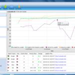 Monitorare Posizionamento Sito Web e Keyword