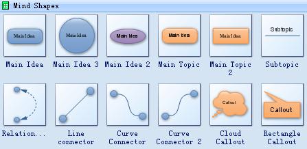 Symbols for Mind Map