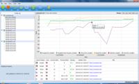 Analisi Keyword e Controllo Posizionamento Sito Web