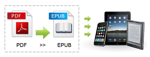 Convertire PDF in ePub (ebook) e trasferire ePub su iPad iPhone o iPod