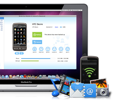 Android Manager per Mac