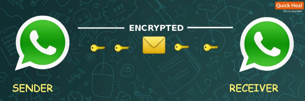 chiamate criptate