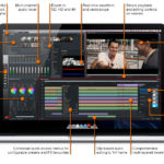 I migliori programmi per l'editing video